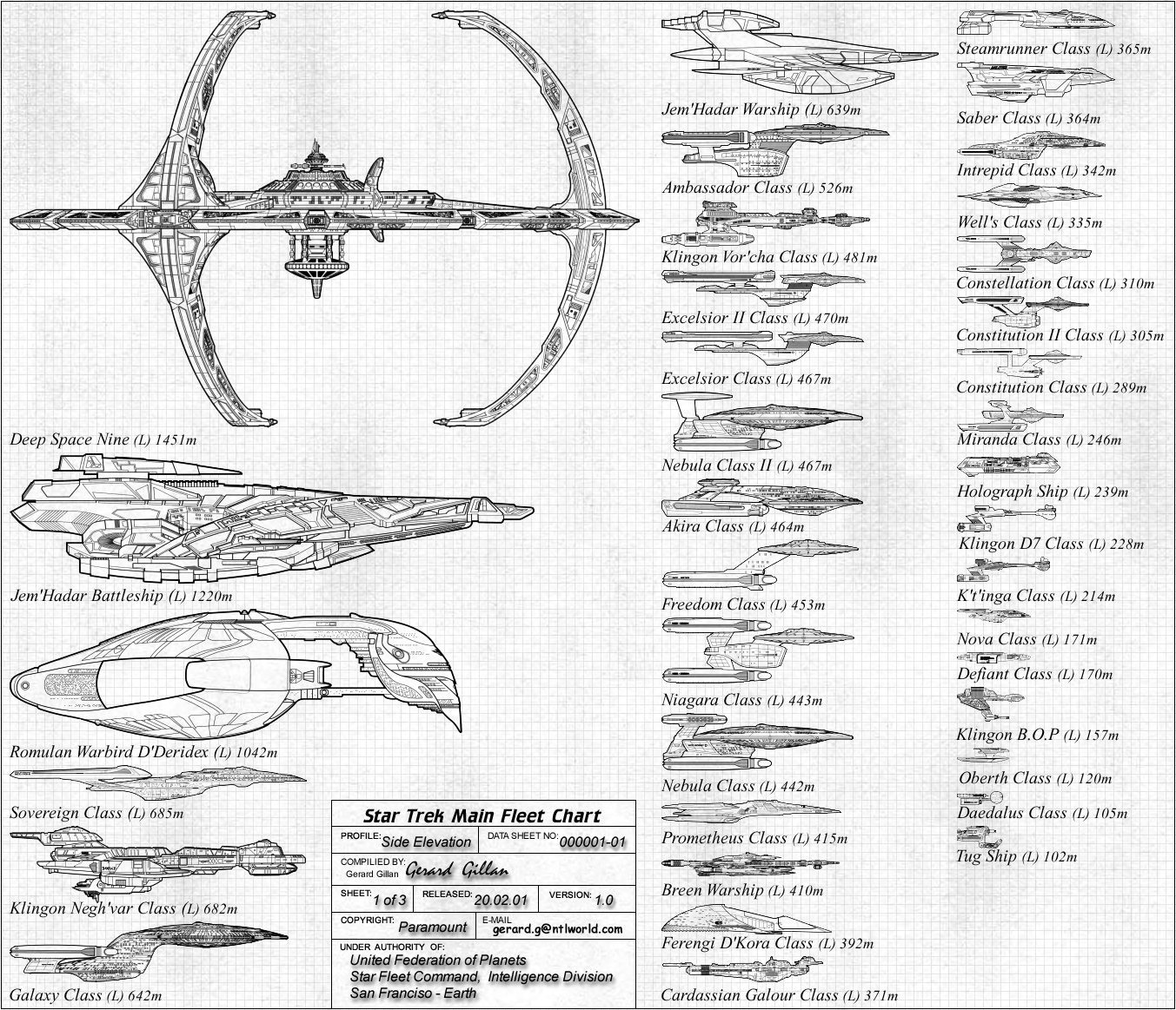starship schematic with Thumbnails on The Surely Schematic 162077477 together with Lhc Motor De Dobrabeta Version besides Starbase375 01 moreover Tesla Model S Engine Schematics likewise Star Wars Blueprint.